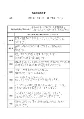 直筆アンケート(手術後~7日目の経過)